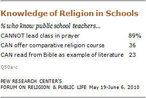 religious-knowledge-04