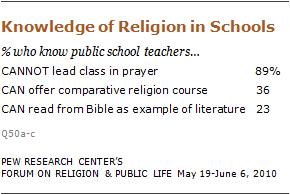 religious-knowledge-04